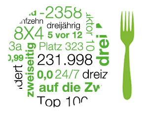 Salat aus Zahlwörtern